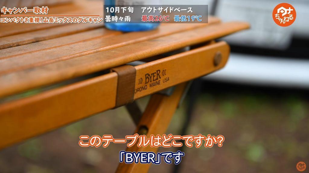 テーブル:【BYER】